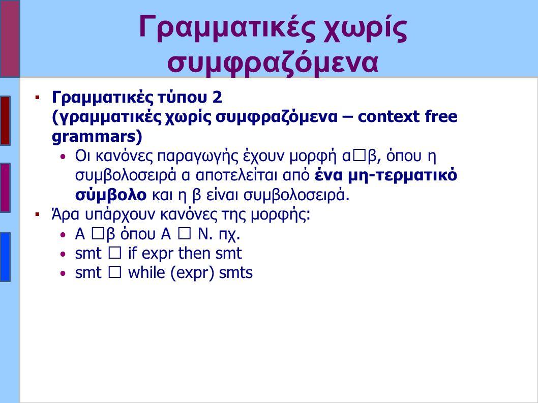 Προσεταιριστικότητα ▪Αριστερά προσεταιριστικός τελεστής List ::= List , Letter | Letter Letter ::= a | b |...| z Συμβολοσειρά a,b,c ▪Δεξιά προσεταιριστικός τελεστής Αssg ::= Letter = Assg | Letter Letter ::= a | b |...| z Συμβολοσειρά a = b = c List, Lette r b a List, Lette r c Assg = Lette r b a Assg = c