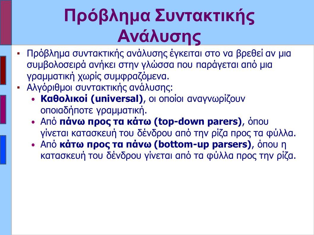 Πρόβλημα Συντακτικής Ανάλυσης ▪Πρόβλημα συντακτικής ανάλυσης έγκειται στο να βρεθεί αν μια συμβολοσειρά ανήκει στην γλώσσα που παράγεται από μια γραμματική χωρίς συμφραζόμενα.