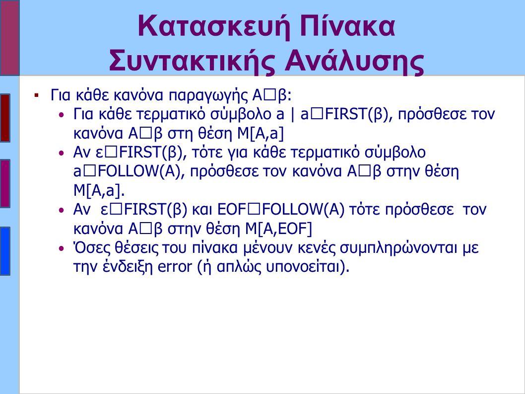 Κατασκευή Πίνακα Συντακτικής Ανάλυσης ▪Για κάθε κανόνα παραγωγής Α  β: Για κάθε τερματικό σύμβολο a | a  FIRST(β), πρόσθεσε τον κανόνα Α  β στη θέση M[A,a] Αν ε  FIRST(β), τότε για κάθε τερματικό σύμβολο a  FOLLOW(Α), πρόσθεσε τον κανόνα Α  β στην θέση Μ[Α,a].