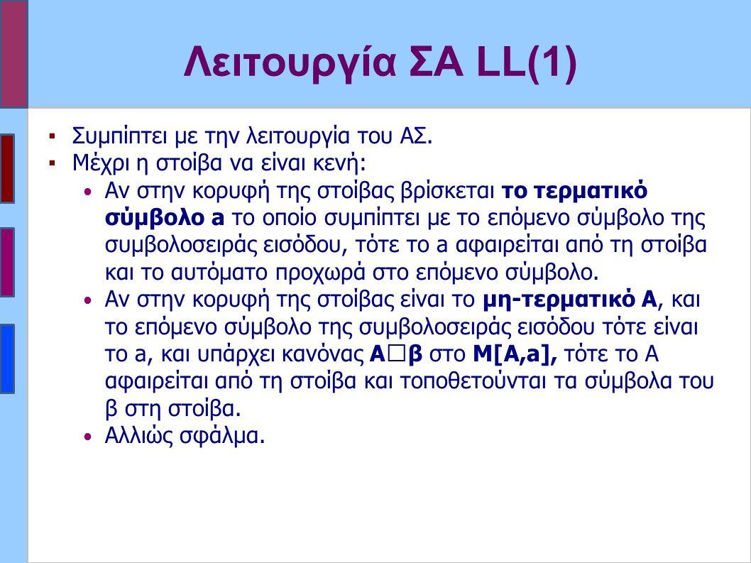 Λειτουργία ΣΑ LL(1) ▪Συμπίπτει με την λειτουργία του ΑΣ.