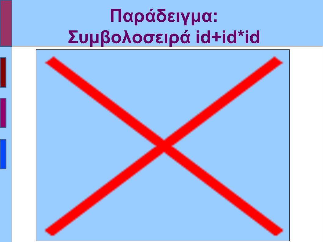 Παράδειγμα: Συμβολοσειρά id+id*id