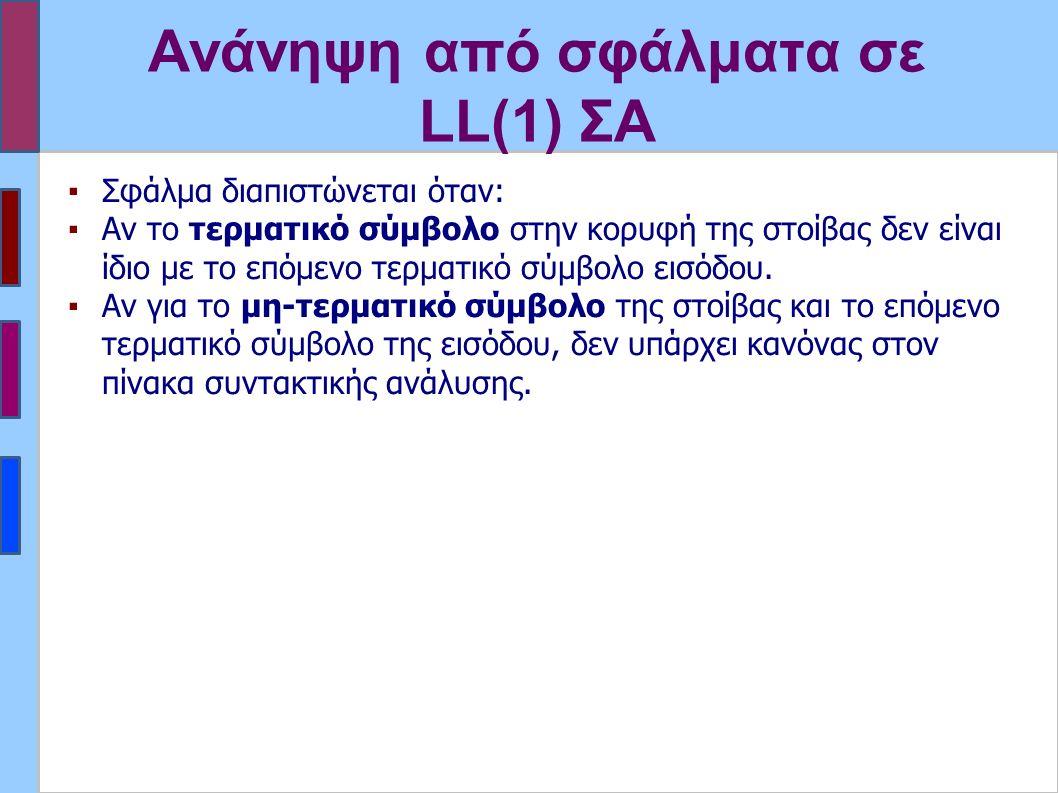 Ανάνηψη από σφάλματα σε LL(1) ΣΑ ▪Σφάλμα διαπιστώνεται όταν: ▪Αν το τερματικό σύμβολο στην κορυφή της στοίβας δεν είναι ίδιο με το επόμενο τερματικό σύμβολο εισόδου.