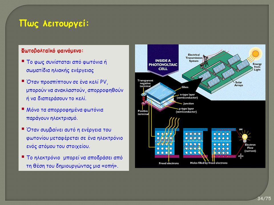 34/75 Πως λειτουργεί: Φωτοβολταϊκό φαινόμενο:  Το φως συνίσταται από φωτόνια ή σωματίδια ηλιακής ενέργειας  Όταν προσπίπτουν σε ένα κελί PV, μπορούν να ανακλαστούν, απορροφηθούν ή να διαπεράσουν το κελί.