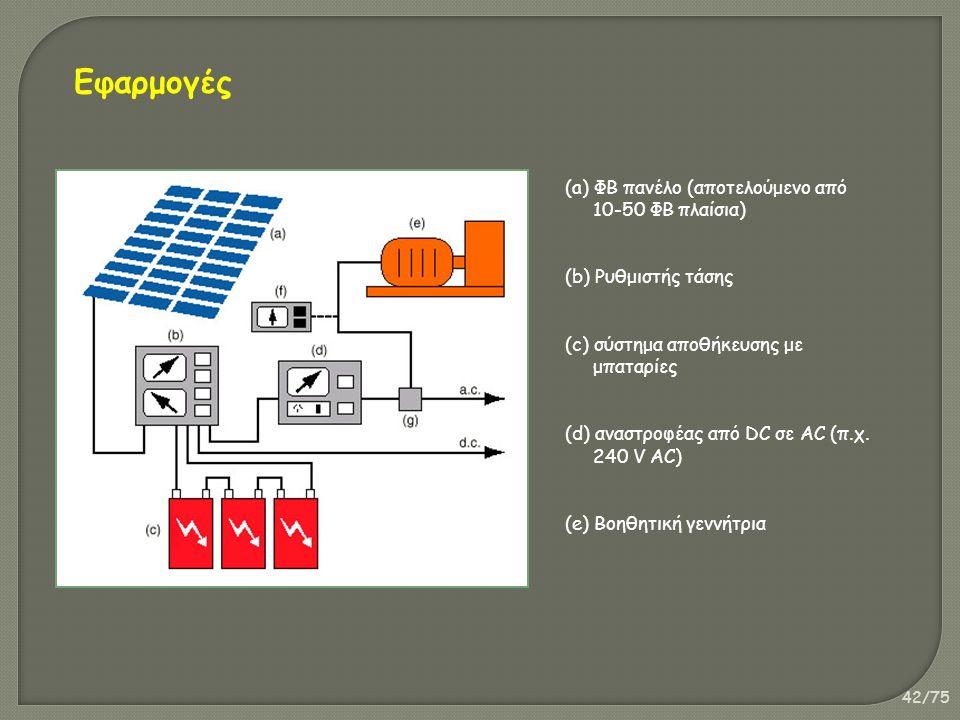 42/75 (a) ΦΒ πανέλο (αποτελούμενο από 10-50 ΦΒ πλαίσια) (b) Ρυθμιστής τάσης (c) σύστημα αποθήκευσης με μπαταρίες (d) αναστροφέας από DC σε AC (π.χ.