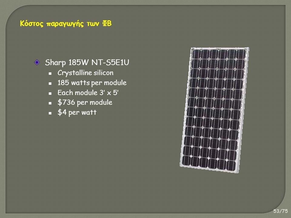 53/75 Sharp 185W NT-S5E1U Crystalline silicon 185 watts per module Each module 3' x 5' $736 per module $4 per watt Κόστος παραγωγής των ΦΒ