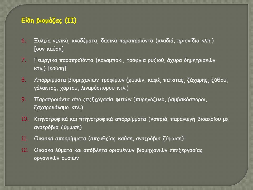 6.Ξυλεία γενικά, κλαδέματα, δασικά παραπροϊόντα (κλαδιά, πριονίδια κλπ.) [συν-καύση] 7.Γεωργικά παραπροϊόντα (καλαμπόκι, τσόφλια ρυζιού, άχυρα δημητριακών κτλ.) [καύση] 8.Απορρίμματα βιομηχανιών τροφίμων (χυμών, καφέ, πατάτας, ζάχαρης, ζύθου, γάλακτος, χάρτου, λιναρόσπορου κτλ.) 9.Παραπροϊόντα από επεξεργασία φυτών (πυρηνόξυλο, βαμβακόσποροι, ζαχαροκάλαμο κτλ.) 10.Κτηνοτροφικά και πτηνοτροφικά απορρίμματα (κοπριά, παραγωγή βιοαερίου με αναερόβια ζύμωση) 11.Οικιακά απορρίμματα (απευθείας καύση, αναερόβια ζύμωση) 12.Οικιακά λύματα και απόβλητα ορισμένων βιομηχανιών επεξεργασίας οργανικών ουσιών Είδη βιομάζας (ΙΙ)