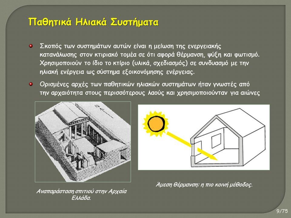9/75 Σκοπός των συστημάτων αυτών είναι η μείωση της ενεργειακής κατανάλωσης στον κτιριακό τομέα σε ότι αφορά θέρμανση, ψύξη και φωτισμό.