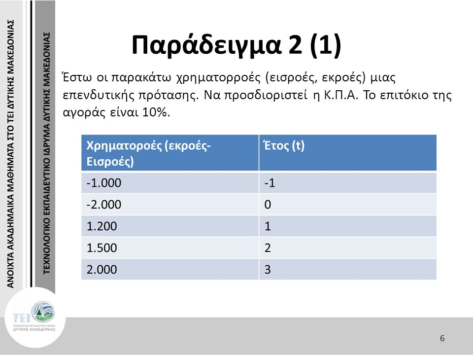 Παράδειγμα 2 (1) Έστω οι παρακάτω χρηματορροές (εισροές, εκροές) μιας επενδυτικής πρότασης. Να προσδιοριστεί η Κ.Π.Α. To επιτόκιο της αγοράς είναι 10%