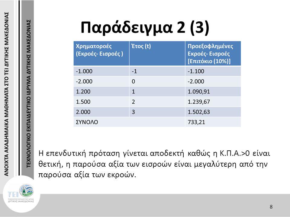 Παράδειγμα 2 (3) Η επενδυτική πρόταση γίνεται αποδεκτή καθώς η Κ.Π.Α.>0 είναι θετική, η παρούσα αξία των εισροών είναι μεγαλύτερη από την παρούσα αξία