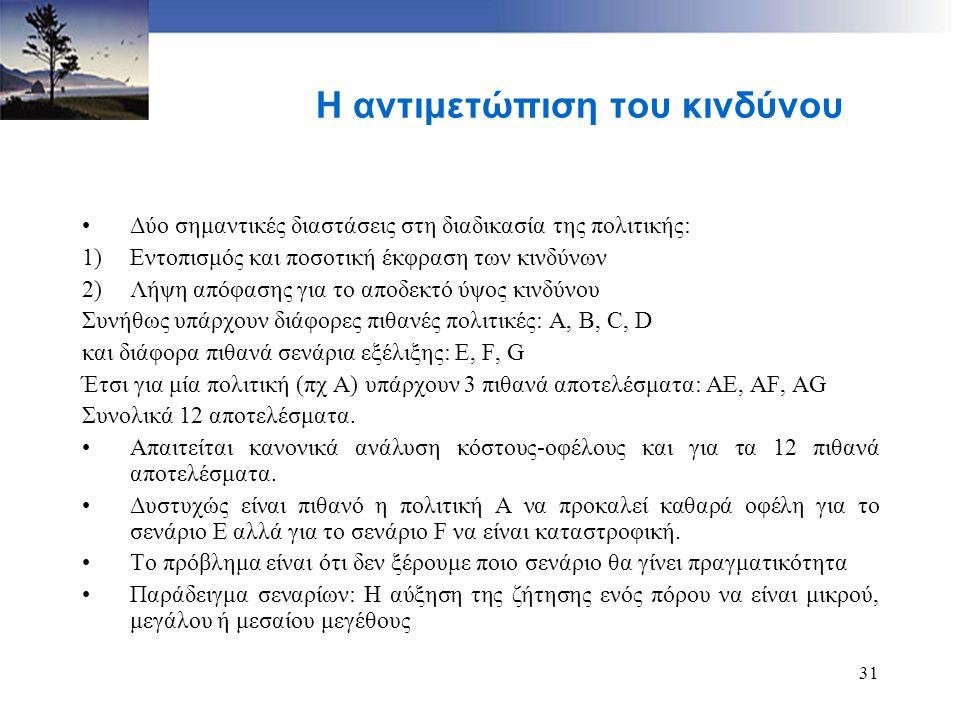Η αντιμετώπιση του κινδύνου Δύο σημαντικές διαστάσεις στη διαδικασία της πολιτικής: 1)Εντοπισμός και ποσοτική έκφραση των κινδύνων 2)Λήψη απόφασης για το αποδεκτό ύψος κινδύνου Συνήθως υπάρχουν διάφορες πιθανές πολιτικές: Α, B, C, D και διάφορα πιθανά σενάρια εξέλιξης: Ε, F, G Έτσι για μία πολιτική (πχ Α) υπάρχουν 3 πιθανά αποτελέσματα: AE, AF, AG Συνολικά 12 αποτελέσματα.