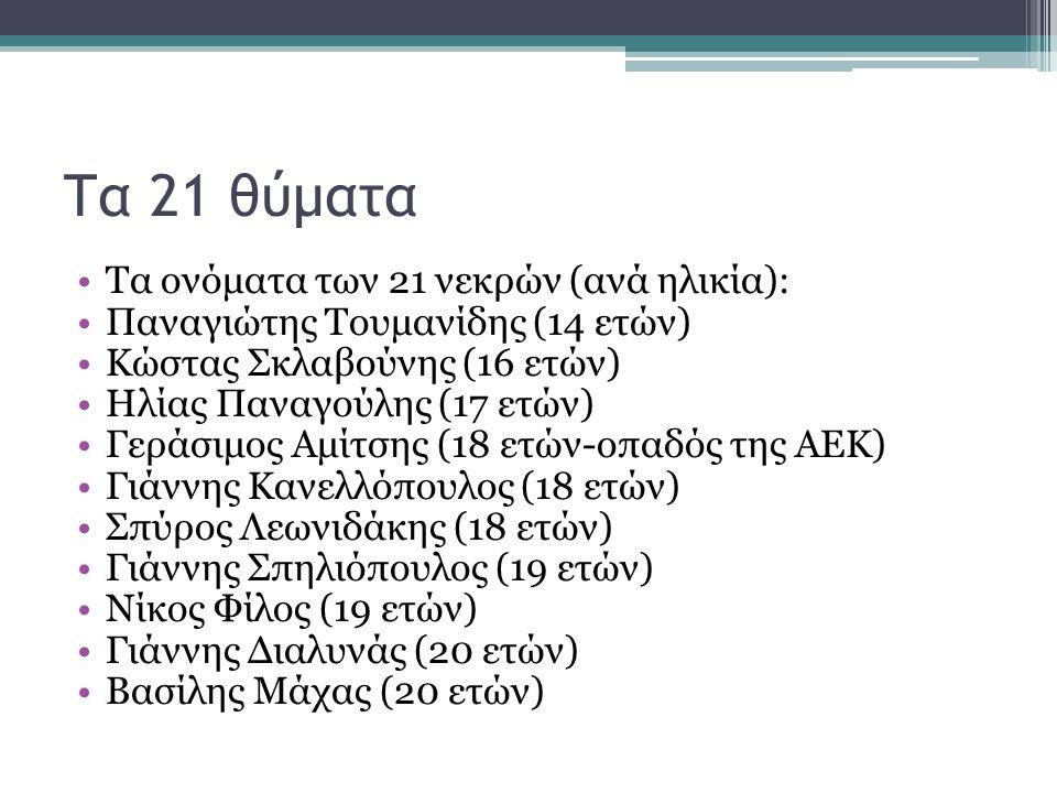 Τα 21 θύματα Τα ονόματα των 21 νεκρών (ανά ηλικία): Παναγιώτης Τουμανίδης (14 ετών) Κώστας Σκλαβούνης (16 ετών) Ηλίας Παναγούλης (17 ετών) Γεράσιμος Αμίτσης (18 ετών-οπαδός της ΑΕΚ) Γιάννης Κανελλόπουλος (18 ετών) Σπύρος Λεωνιδάκης (18 ετών) Γιάννης Σπηλιόπουλος (19 ετών) Νίκος Φίλος (19 ετών) Γιάννης Διαλυνάς (20 ετών) Βασίλης Μάχας (20 ετών)