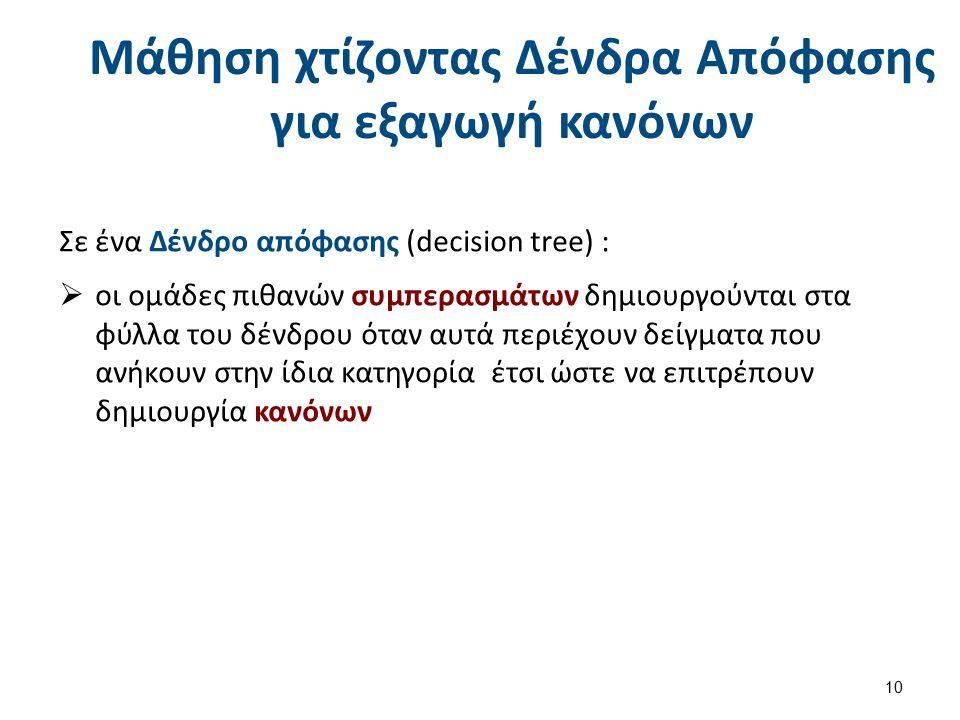Μάθηση χτίζοντας Δένδρα Απόφασης για εξαγωγή κανόνων Σε ένα Δένδρο απόφασης (decision tree) :  οι ομάδες πιθανών συμπερασμάτων δημιουργούνται στα φύλλα του δένδρου όταν αυτά περιέχουν δείγματα που ανήκουν στην ίδια κατηγορία έτσι ώστε να επιτρέπουν δημιουργία κανόνων 10