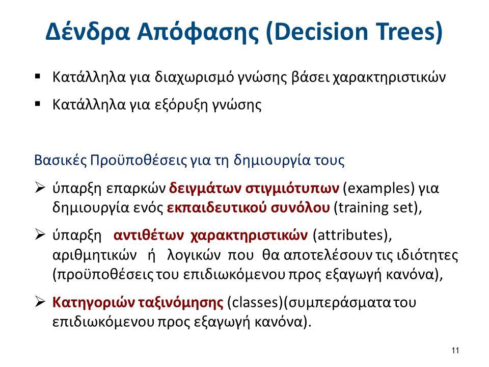 Δένδρα Απόφασης (Decision Trees)  Κατάλληλα για διαχωρισμό γνώσης βάσει χαρακτηριστικών  Κατάλληλα για εξόρυξη γνώσης Βασικές Προϋποθέσεις για τη δημιουργία τους  ύπαρξη επαρκών δειγμάτων στιγμιότυπων (examples) για δημιουργία ενός εκπαιδευτικού συνόλου (training set),  ύπαρξη αντιθέτων χαρακτηριστικών (attributes), αριθμητικών ή λογικών που θα αποτελέσουν τις ιδιότητες (προϋποθέσεις του επιδιωκόμενου προς εξαγωγή κανόνα),  Κατηγοριών ταξινόμησης (classes)(συμπεράσματα του επιδιωκόμενου προς εξαγωγή κανόνα).