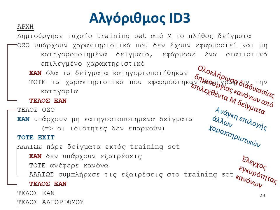 Αλγόριθμος ID3 23 ΑΡΧΗ Δημιούργησε τυχαίο training set από Μ το πλήθος δείγματα ΟΣΟ υπάρχουν χαρακτηριστικά που δεν έχουν εφαρμοστεί και μη κατηγοροποιημένα δείγματα, εφάρμοσε ένα στατιστικά επιλεγμένο χαρακτηριστικό ΕΑΝ όλα τα δείγματα κατηγοριοποιήθηκαν ΤΟΤΕ τα χαρακτηριστικά που εφαρμόστηκαν περιγράφουν την κατηγορία ΤΕΛΟΣ ΕΑΝ ΤΕΛΟΣ ΟΣΟ ΕΑΝ υπάρχουν μη κατηγοριοποιημένα δείγματα (=> οι ιδιότητες δεν επαρκούν) ΤΟΤΕ EXIT ΑΛΛΙΩΣ πάρε δείγματα εκτός training set ΕΑΝ δεν υπάρχουν εξαιρέσεις ΤΟΤΕ ανέφερε κανόνα ΑΛΛΙΩΣ συμπλήρωσε τις εξαιρέσεις στο training set ΤΕΛΟΣ ΕΑΝ ΤΕΛΟΣ ΑΛΓΟΡΙΘΜΟΥ Ολοκλήρωση διαδικασίας δημιουργίας κανόνων από επιλεχθέντα Μ δείγματα Έλεγχος εγκυρότητας κανόνων Ανάγκη επιλογής άλλων χαρακτηριστικών