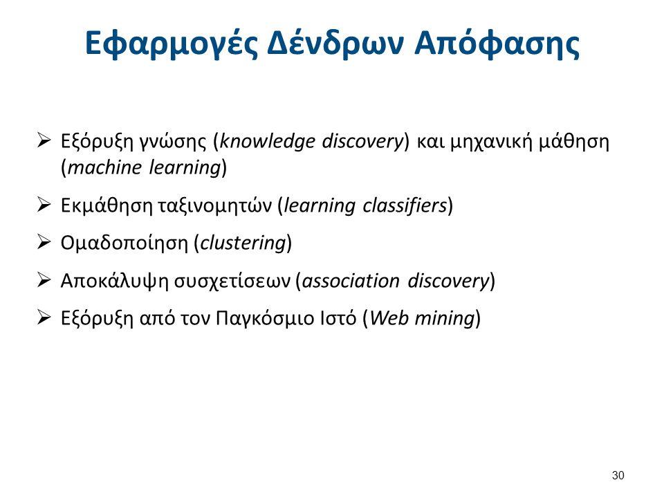 Εφαρμογές Δένδρων Απόφασης  Εξόρυξη γνώσης (knowledge discovery) και μηχανική μάθηση (machine learning)  Εκμάθηση ταξινομητών (learning classifiers)  Ομαδοποίηση (clustering)  Αποκάλυψη συσχετίσεων (association discovery)  Εξόρυξη από τον Παγκόσμιο Ιστό (Web mining) 30