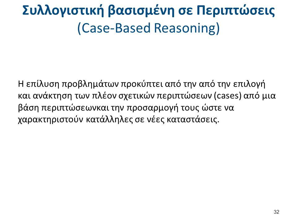 Συλλογιστική βασισμένη σε Περιπτώσεις (Case-Based Reasoning) Η επίλυση προβλημάτων προκύπτει από την από την επιλογή και ανάκτηση των πλέον σχετικών περιπτώσεων (cases) από μια βάση περιπτώσεωνκαι την προσαρμογή τους ώστε να χαρακτηριστούν κατάλληλες σε νέες καταστάσεις.