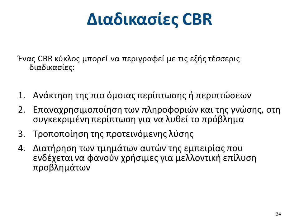 Διαδικασίες CBR Ένας CBR κύκλος μπορεί να περιγραφεί με τις εξής τέσσερις διαδικασίες: 1.Ανάκτηση της πιο όμοιας περίπτωσης ή περιπτώσεων 2.Επαναχρησιμοποίηση των πληροφοριών και της γνώσης, στη συγκεκριμένη περίπτωση για να λυθεί το πρόβλημα 3.Τροποποίηση της προτεινόμενης λύσης 4.Διατήρηση των τμημάτων αυτών της εμπειρίας που ενδέχεται να φανούν χρήσιμες για μελλοντική επίλυση προβλημάτων 34