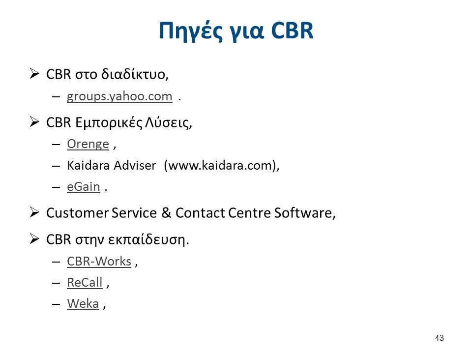 Πηγές για CBR  CBR στο διαδίκτυο, – groups.yahoo.com.