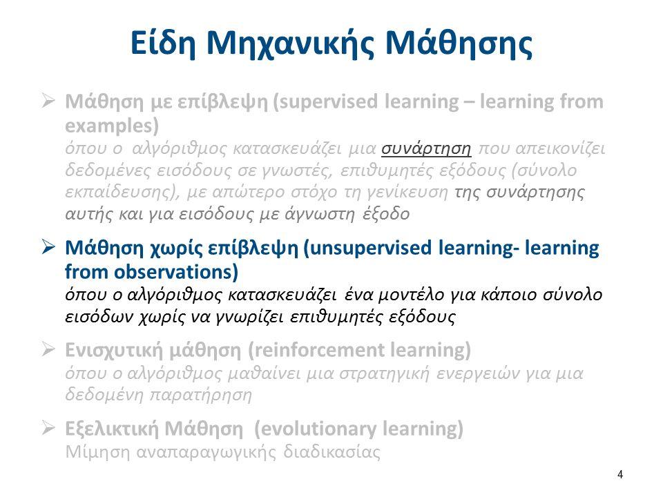 Είδη Μηχανικής Μάθησης  Μάθηση με επίβλεψη (supervised learning – learning from examples) όπου ο αλγόριθμος κατασκευάζει μια συνάρτηση που απεικονίζει δεδομένες εισόδους σε γνωστές, επιθυμητές εξόδους (σύνολο εκπαίδευσης), με απώτερο στόχο τη γενίκευση της συνάρτησης αυτής και για εισόδους με άγνωστη έξοδοσυνάρτηση  Μάθηση χωρίς επίβλεψη (unsupervised learning- learning from observations) όπου ο αλγόριθμος κατασκευάζει ένα μοντέλο για κάποιο σύνολο εισόδων χωρίς να γνωρίζει επιθυμητές εξόδους  Ενισχυτική μάθηση (reinforcement learning) όπου ο αλγόριθμος μαθαίνει μια στρατηγική ενεργειών για μια δεδομένη παρατήρηση  Εξελικτική Μάθηση (evolutionary learning) Μίμηση αναπαραγωγικής διαδικασίας 5