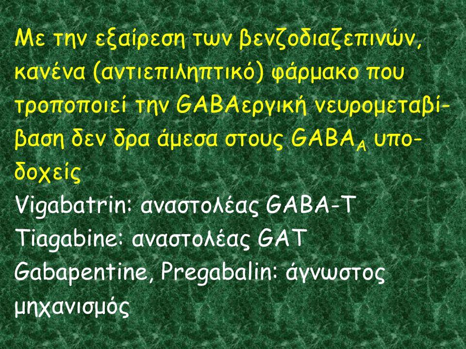 Με την εξαίρεση των βενζοδιαζεπινών, κανένα (αντιεπιληπτικό) φάρμακο που τροποποιεί την GABAεργική νευρομεταβί- βαση δεν δρα άμεσα στους GABA A υπο- δοχείς Vigabatrin: αναστολέας GABA-T Tiagabine: αναστολέας GAT Gabapentine, Pregabalin: άγνωστος μηχανισμός