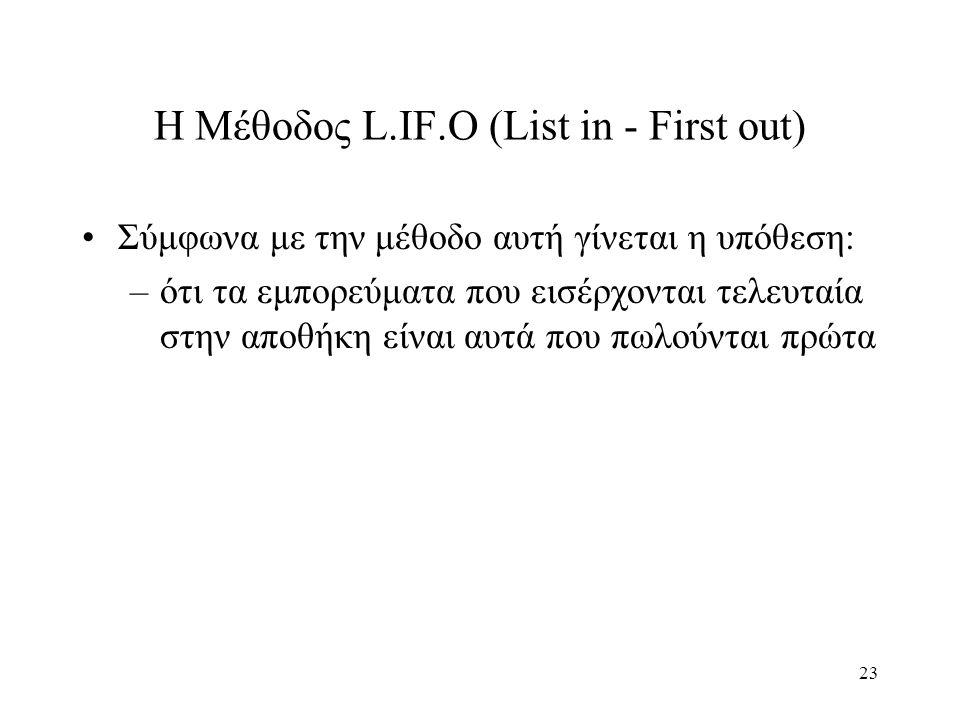 23 Η Μέθοδος L.IF.O (List in - First out) Σύμφωνα με την μέθοδο αυτή γίνεται η υπόθεση: –ότι τα εμπορεύματα που εισέρχονται τελευταία στην αποθήκη είναι αυτά που πωλούνται πρώτα