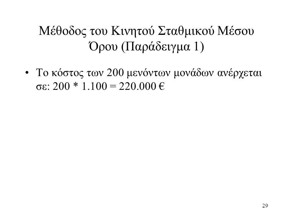 29 Μέθοδος του Κινητού Σταθμικού Μέσου Όρου (Παράδειγμα 1) Το κόστος των 200 μενόντων μονάδων ανέρχεται σε: 200 * 1.100 = 220.000 €