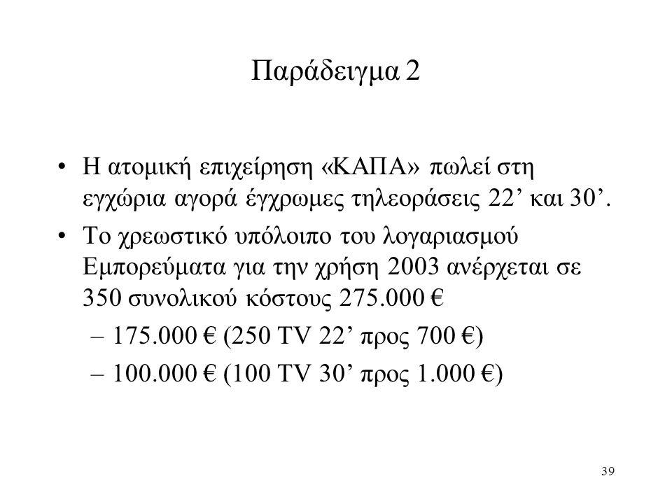 39 Παράδειγμα 2 Η ατομική επιχείρηση «ΚΑΠΑ» πωλεί στη εγχώρια αγορά έγχρωμες τηλεοράσεις 22' και 30'. Το χρεωστικό υπόλοιπο του λογαριασμού Εμπορεύματ