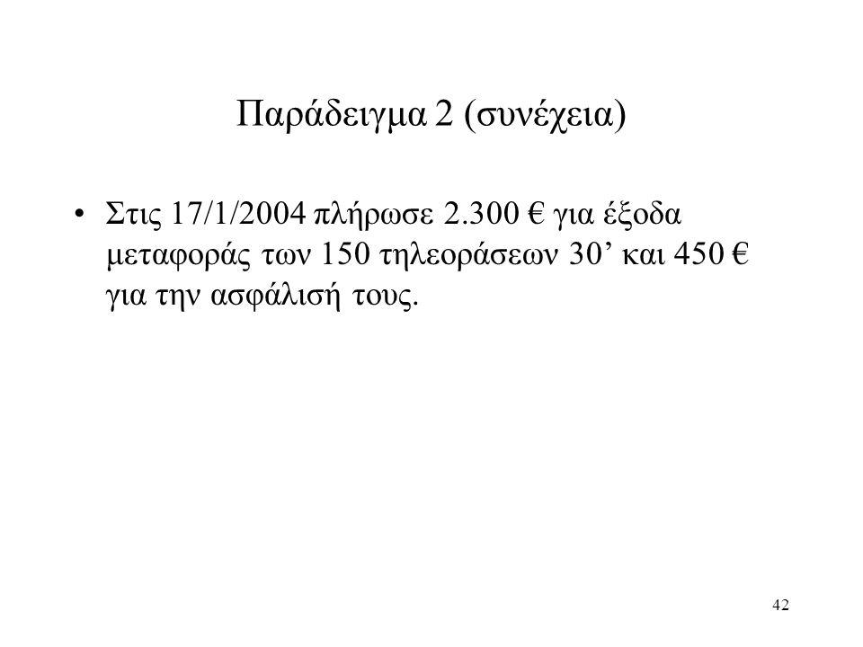 42 Παράδειγμα 2 (συνέχεια) Στις 17/1/2004 πλήρωσε 2.300 € για έξοδα μεταφοράς των 150 τηλεοράσεων 30' και 450 € για την ασφάλισή τους.