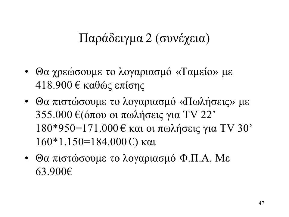 47 Παράδειγμα 2 (συνέχεια) Θα χρεώσουμε το λογαριασμό «Ταμείο» με 418.900 € καθώς επίσης Θα πιστώσουμε το λογαριασμό «Πωλήσεις» με 355.000 €(όπου οι πωλήσεις για TV 22' 180*950=171.000 € και οι πωλήσεις για TV 30' 160*1.150=184.000 €) και Θα πιστώσουμε το λογαριασμό Φ.Π.Α.
