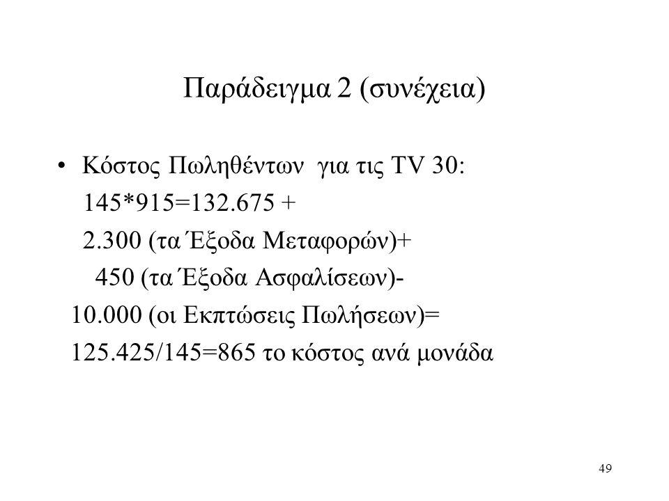 49 Παράδειγμα 2 (συνέχεια) Κόστος Πωληθέντων για τις TV 30: 145*915=132.675 + 2.300 (τα Έξοδα Μεταφορών)+ 450 (τα Έξοδα Ασφαλίσεων)- 10.000 (οι Εκπτώσεις Πωλήσεων)= 125.425/145=865 το κόστος ανά μονάδα