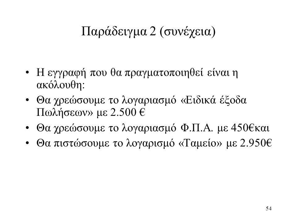 54 Παράδειγμα 2 (συνέχεια) Η εγγραφή που θα πραγματοποιηθεί είναι η ακόλουθη: Θα χρεώσουμε το λογαριασμό «Ειδικά έξοδα Πωλήσεων» με 2.500 € Θα χρεώσου