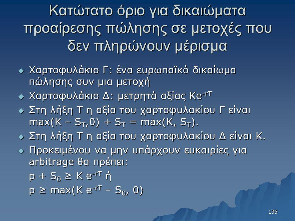 Κατώτατο όριο για δικαιώματα προαίρεσης πώλησης σε μετοχές που δεν πληρώνουν μέρισμα  Χαρτοφυλάκιο Γ: ένα ευρωπαϊκό δικαίωμα πώλησης συν μια μετοχή  Χαρτοφυλάκιο Δ: μετρητά αξίας Κe -rT  Στη λήξη T η αξία του χαρτοφυλακίου Γ είναι max(K – S T,0) + S T = max(K, S T ).