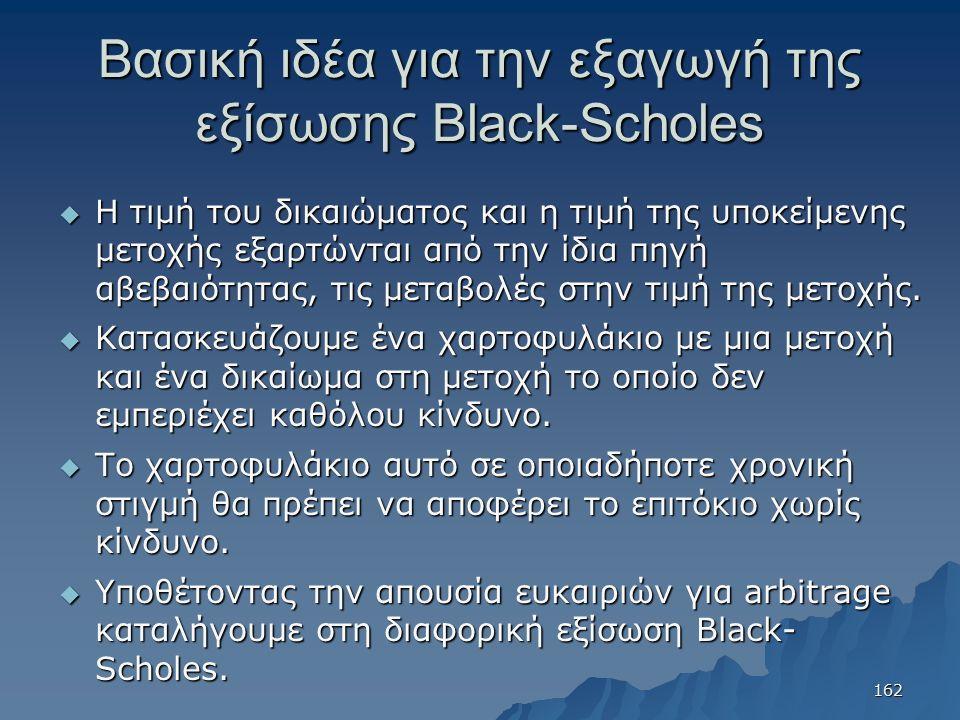 Βασική ιδέα για την εξαγωγή της εξίσωσης Black-Scholes  Η τιμή του δικαιώματος και η τιμή της υποκείμενης μετοχής εξαρτώνται από την ίδια πηγή αβεβαι