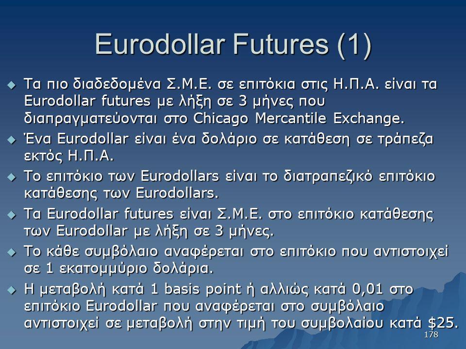Eurodollar Futures (1)  Τα πιο διαδεδομένα Σ.Μ.Ε. σε επιτόκια στις Η.Π.Α. είναι τα Eurodollar futures με λήξη σε 3 μήνες που διαπραγματεύονται στο Ch