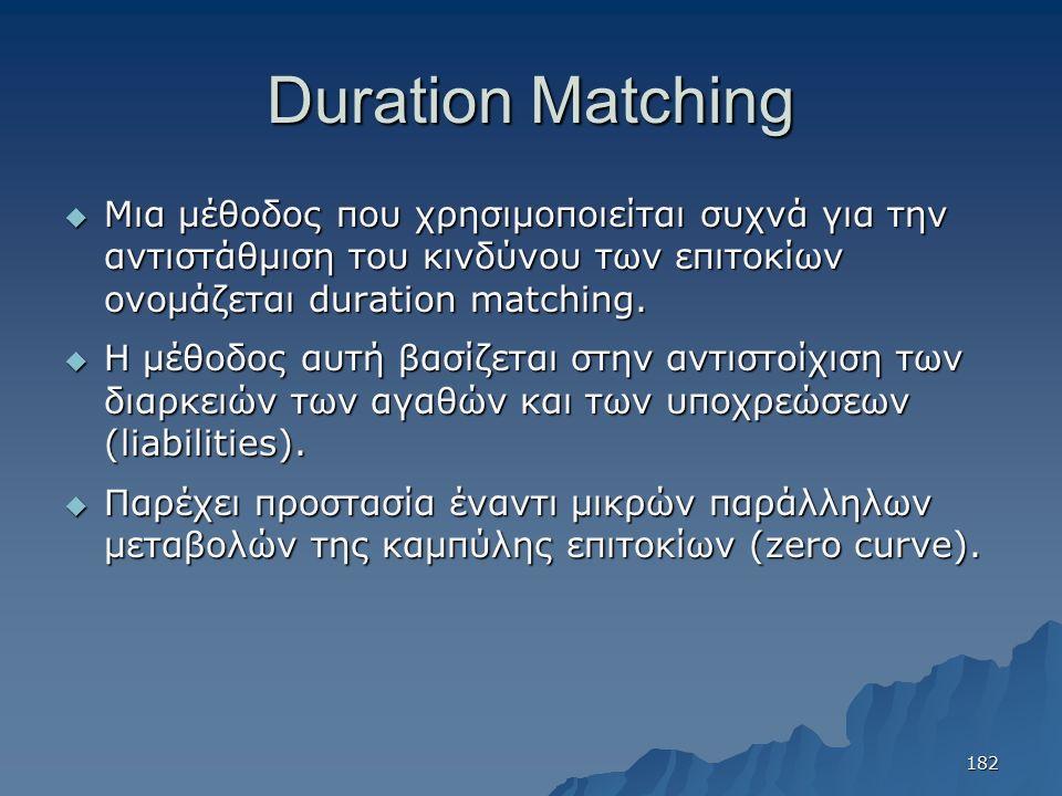Duration Matching  Μια μέθοδος που χρησιμοποιείται συχνά για την αντιστάθμιση του κινδύνου των επιτοκίων ονομάζεται duration matching.  Η μέθοδος αυ