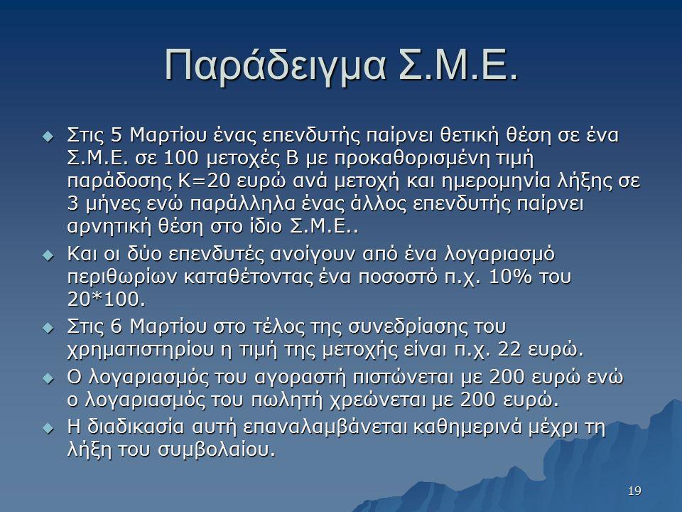 Παράδειγμα Σ.Μ.Ε.  Στις 5 Μαρτίου ένας επενδυτής παίρνει θετική θέση σε ένα Σ.Μ.Ε. σε 100 μετοχές Β με προκαθορισμένη τιμή παράδοσης Κ=20 ευρώ ανά με