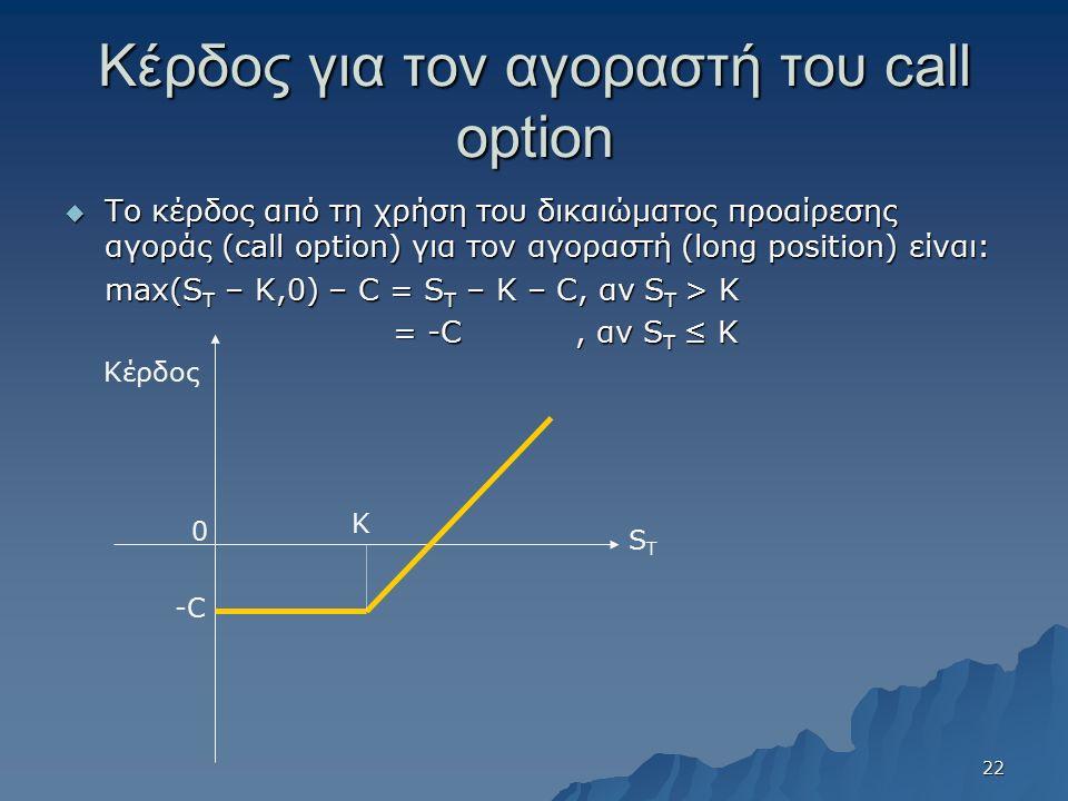 Κέρδος για τον αγοραστή του call option  Το κέρδος από τη χρήση του δικαιώματος προαίρεσης αγοράς (call option) για τον αγοραστή (long position) είνα