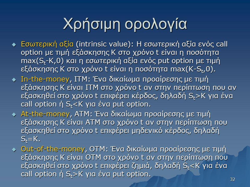 Χρήσιμη ορολογία  Εσωτερική αξία (intrinsic value): Η εσωτερική αξία ενός call option με τιμή εξάσκησης Κ στο χρόνο t είναι η ποσότητα max(S t -K,0)