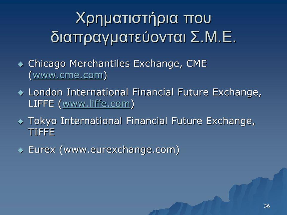 Χρηματιστήρια που διαπραγματεύονται Σ.Μ.Ε.  Chicago Merchantiles Exchange, CME (www.cme.com) www.cme.com  London International Financial Future Exch