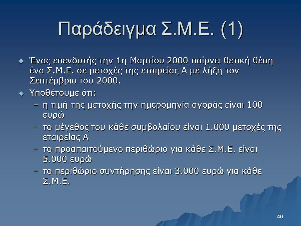 Παράδειγμα Σ.Μ.Ε. (1)  Ένας επενδυτής την 1η Μαρτίου 2000 παίρνει θετική θέση ένα Σ.Μ.Ε. σε μετοχές της εταιρείας Α με λήξη τον Σεπτέμβριο του 2000.