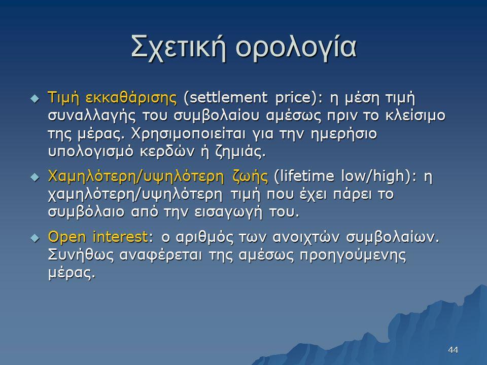 Σχετική ορολογία  Τιμή εκκαθάρισης (settlement price): η μέση τιμή συναλλαγής του συμβολαίου αμέσως πριν το κλείσιμο της μέρας. Χρησιμοποιείται για τ