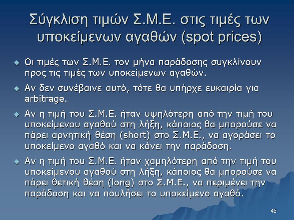 Σύγκλιση τιμών Σ.Μ.Ε. στις τιμές των υποκείμενων αγαθών (spot prices)  Οι τιμές των Σ.Μ.Ε. τον μήνα παράδοσης συγκλίνουν προς τις τιμές των υποκείμεν