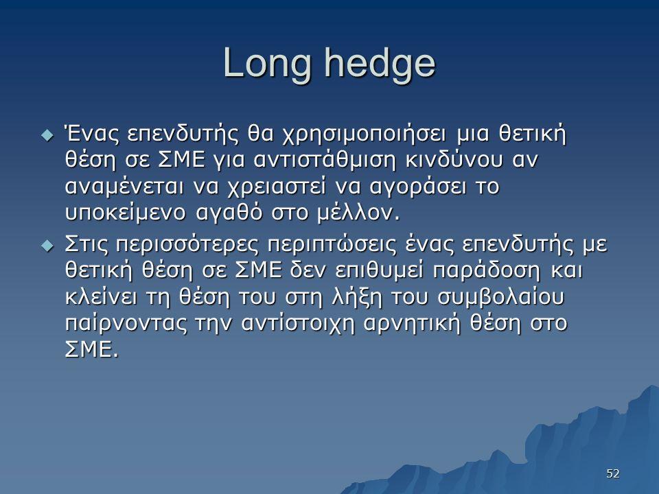 Long hedge  Ένας επενδυτής θα χρησιμοποιήσει μια θετική θέση σε ΣΜΕ για αντιστάθμιση κινδύνου αν αναμένεται να χρειαστεί να αγοράσει το υποκείμενο αγαθό στο μέλλον.
