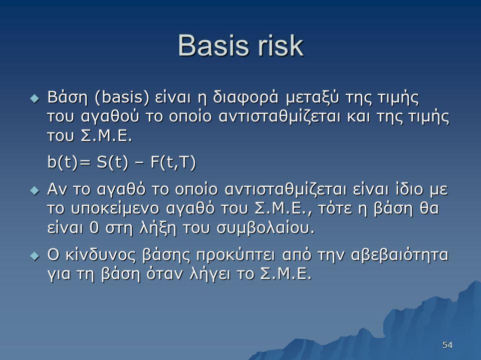 Basis risk  Βάση (basis) είναι η διαφορά μεταξύ της τιμής του αγαθού το οποίο αντισταθμίζεται και της τιμής του Σ.Μ.Ε.
