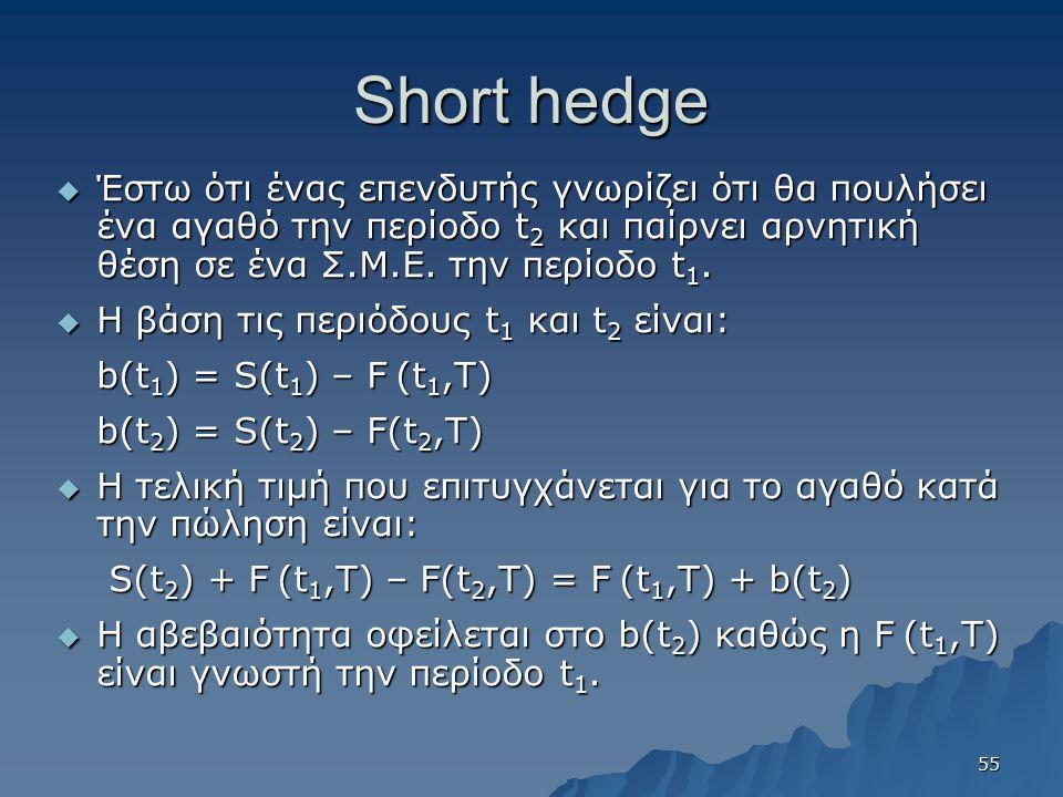 Short hedge  Έστω ότι ένας επενδυτής γνωρίζει ότι θα πουλήσει ένα αγαθό την περίοδο t 2 και παίρνει αρνητική θέση σε ένα Σ.Μ.Ε.