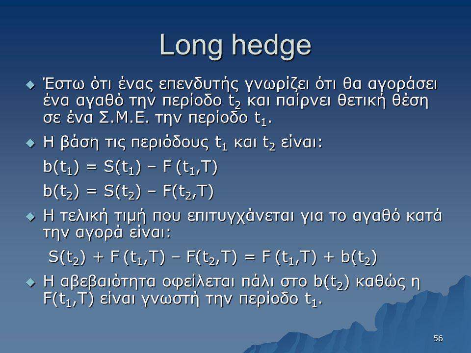 Long hedge  Έστω ότι ένας επενδυτής γνωρίζει ότι θα αγοράσει ένα αγαθό την περίοδο t 2 και παίρνει θετική θέση σε ένα Σ.Μ.Ε.