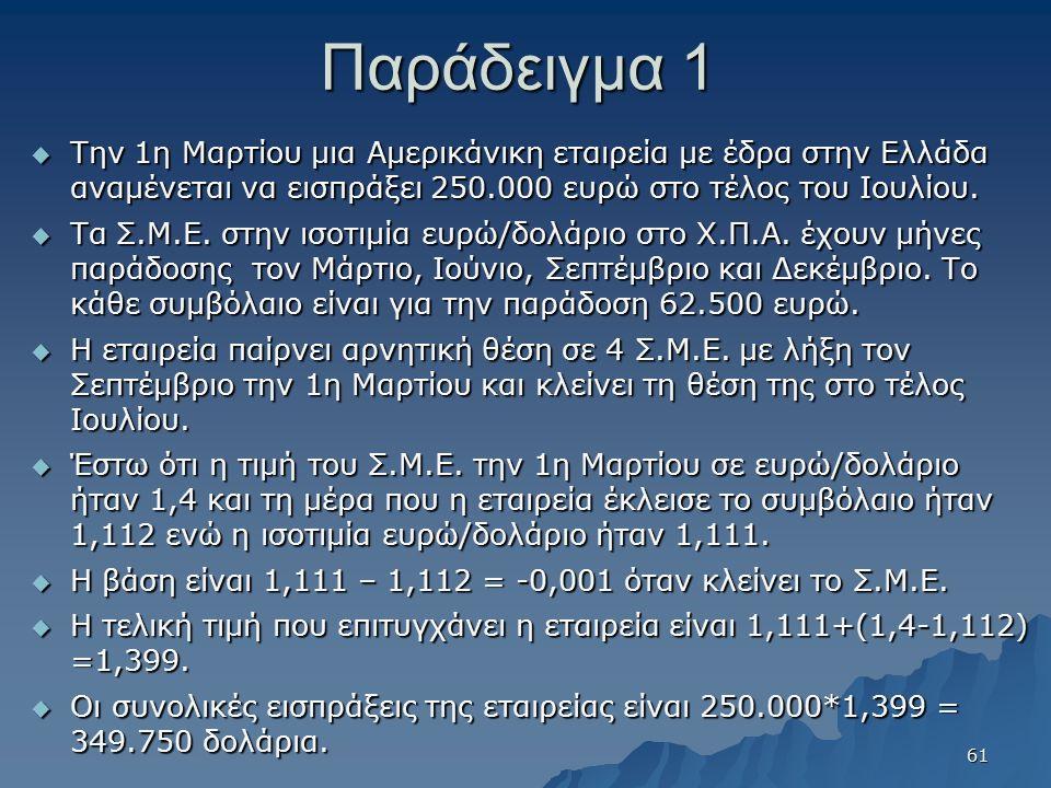 Παράδειγμα 1  Την 1η Μαρτίου μια Αμερικάνικη εταιρεία με έδρα στην Ελλάδα αναμένεται να εισπράξει 250.000 ευρώ στο τέλος του Ιουλίου.  Τα Σ.Μ.Ε. στη