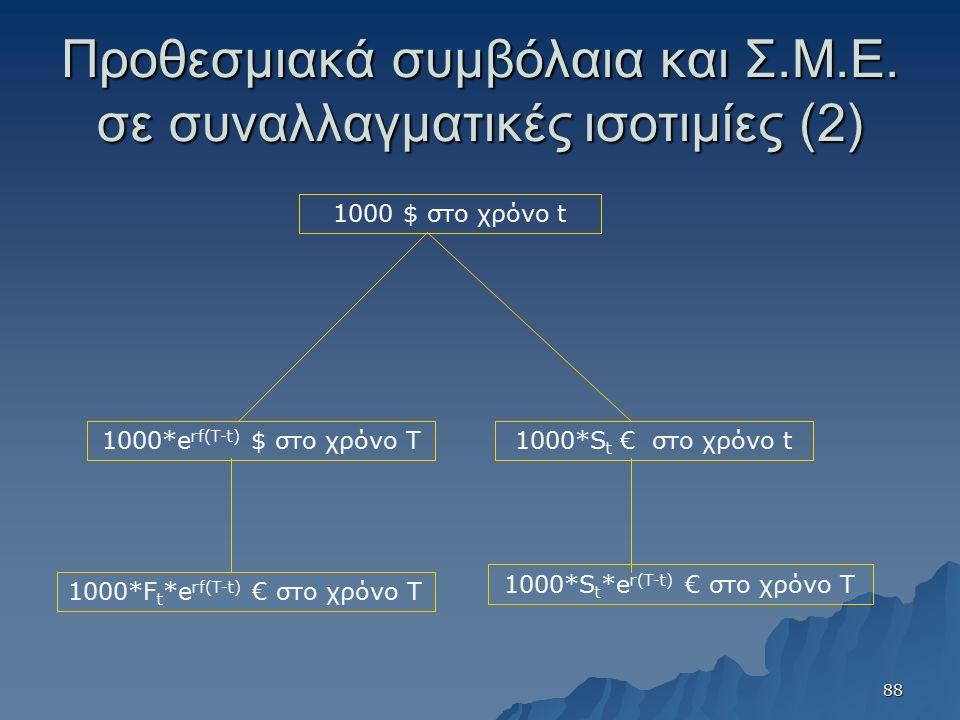 Προθεσμιακά συμβόλαια και Σ.Μ.Ε. σε συναλλαγματικές ισοτιμίες (2) 1000 $ στο χρόνο t 1000*e rf(T-t) $ στο χρόνο T1000*S t € στο χρόνο t 1000*F t *e rf