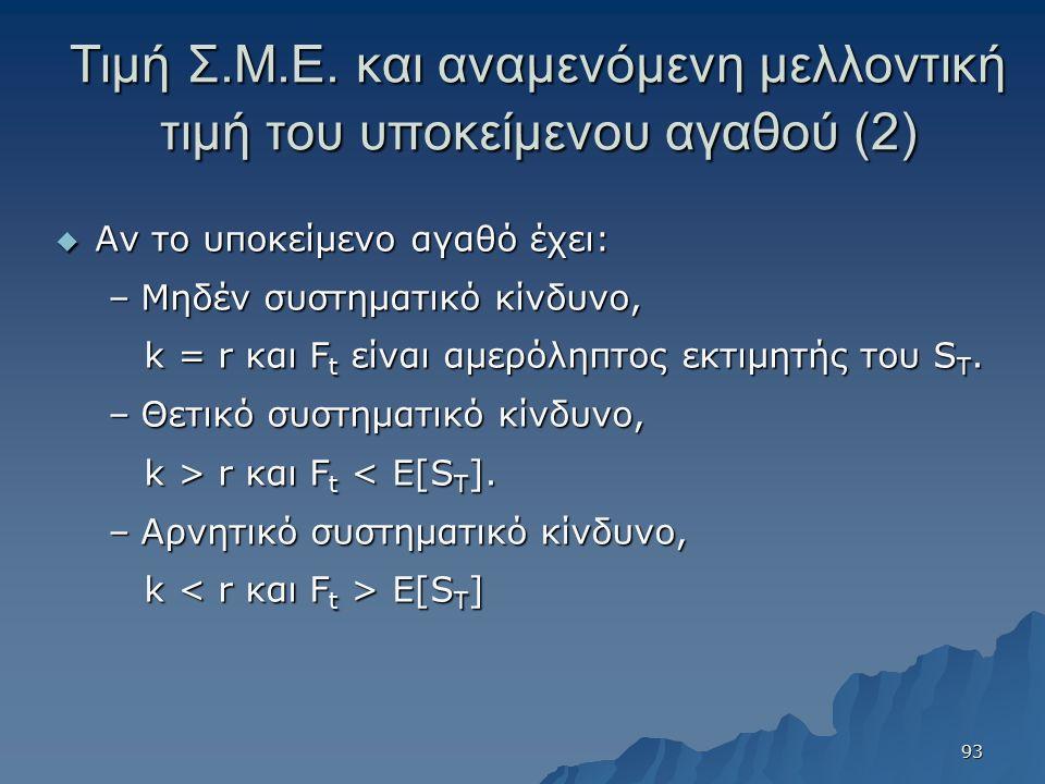 Τιμή Σ.Μ.Ε. και αναμενόμενη μελλοντική τιμή του υποκείμενου αγαθού (2)  Αν το υποκείμενο αγαθό έχει: –Μηδέν συστηματικό κίνδυνο, k = r και F t είναι