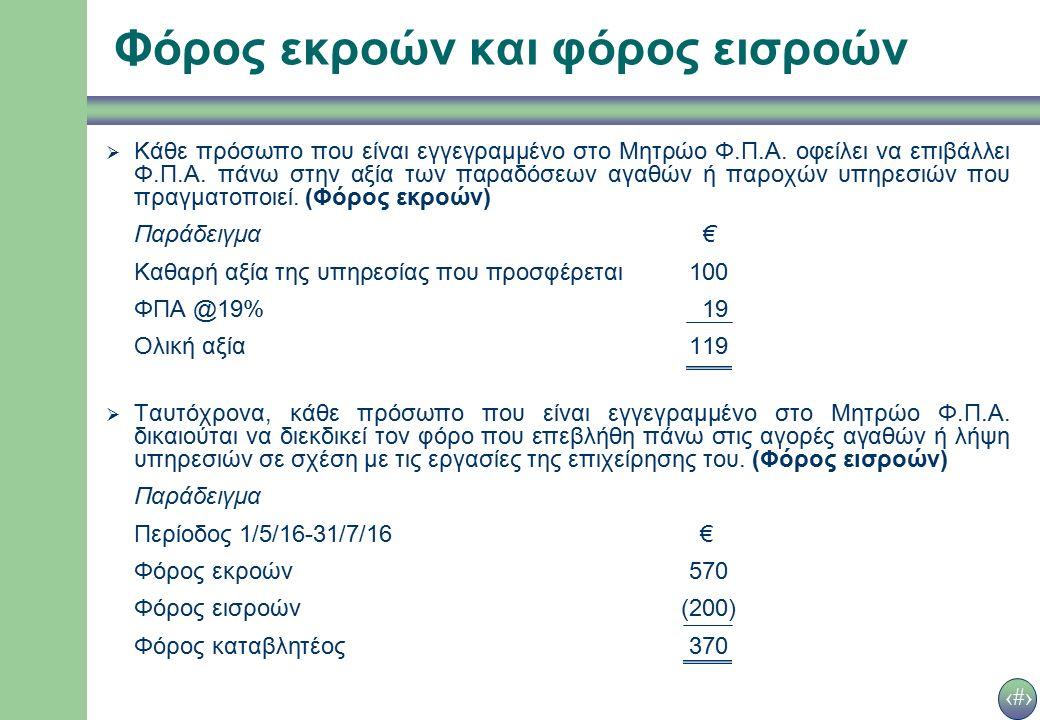 10  Δεν παρέχεται δικαίωμα έκπτωσης του φόρου εισροών για τα ακόλουθα έξοδα: – Αγορά επιβατικού αυτοκινήτου – Έξοδα στέγασης και ψυχαγωγίας συνεργατών και πελατών – Έξοδα για προσωπικούς ή άλλους σκοπούς (μη επιχειρησιακούς) – Δαπάνες που αφορούν εξαιρούμενες συναλλαγές.